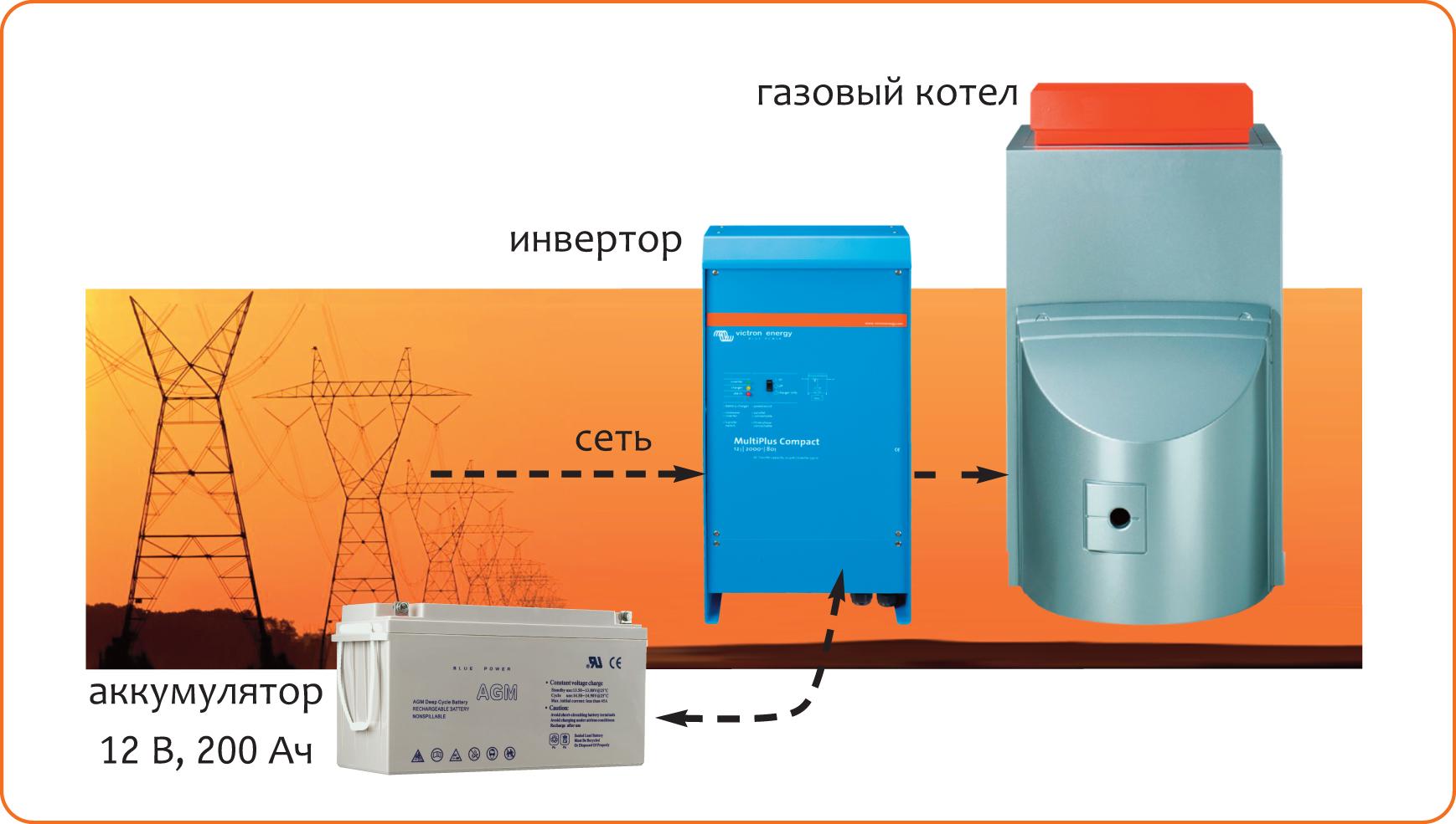 Схема подключения ибп к газовому котлу