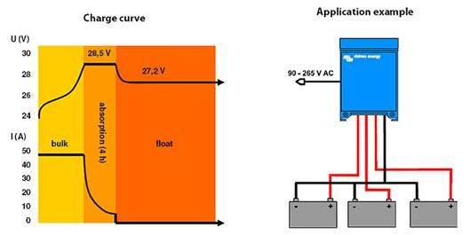 Зарядная характеристика и пример подключения Centaur Charger